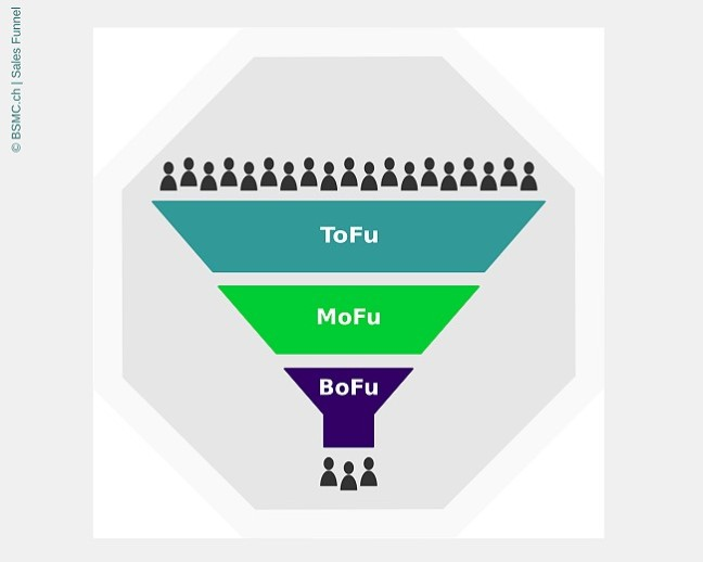 Sales-Funnel_650x520